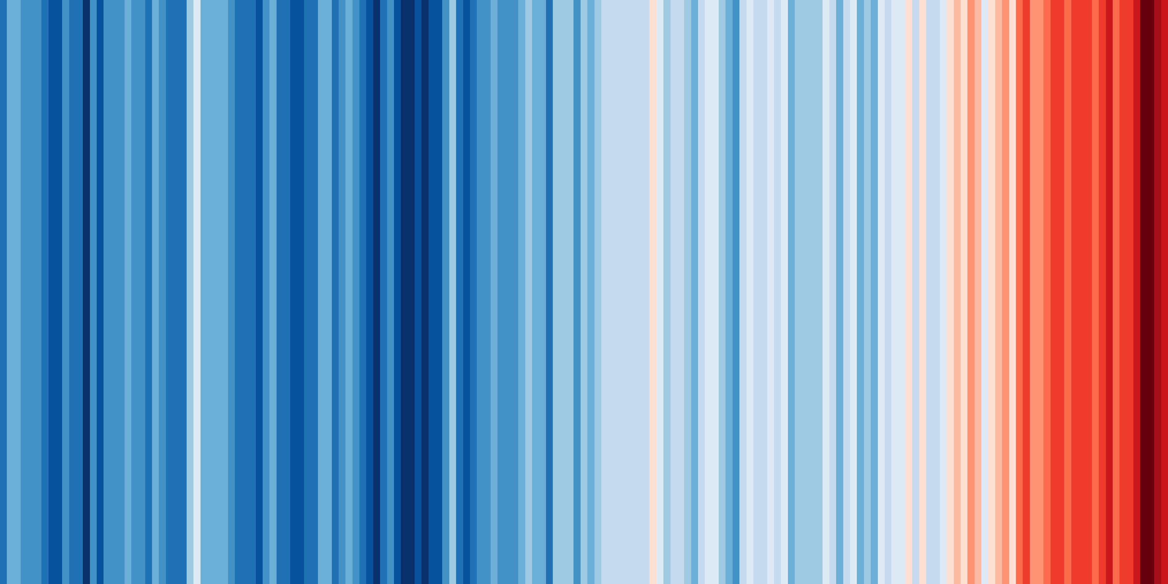 Evidencias de la crisis climática